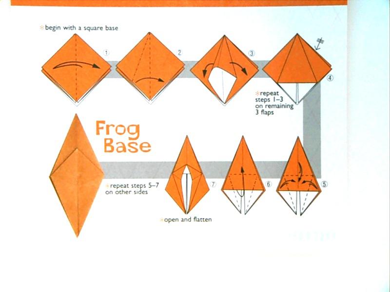 Origami Frog Base 4602243 Airhumidifierfo